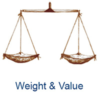 Projekt Weight & Value