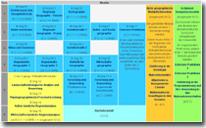 Studienverlaufsplan für den Bachelor Geographie der Uni Göttingen
