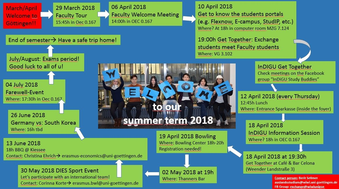 Events SoSe18