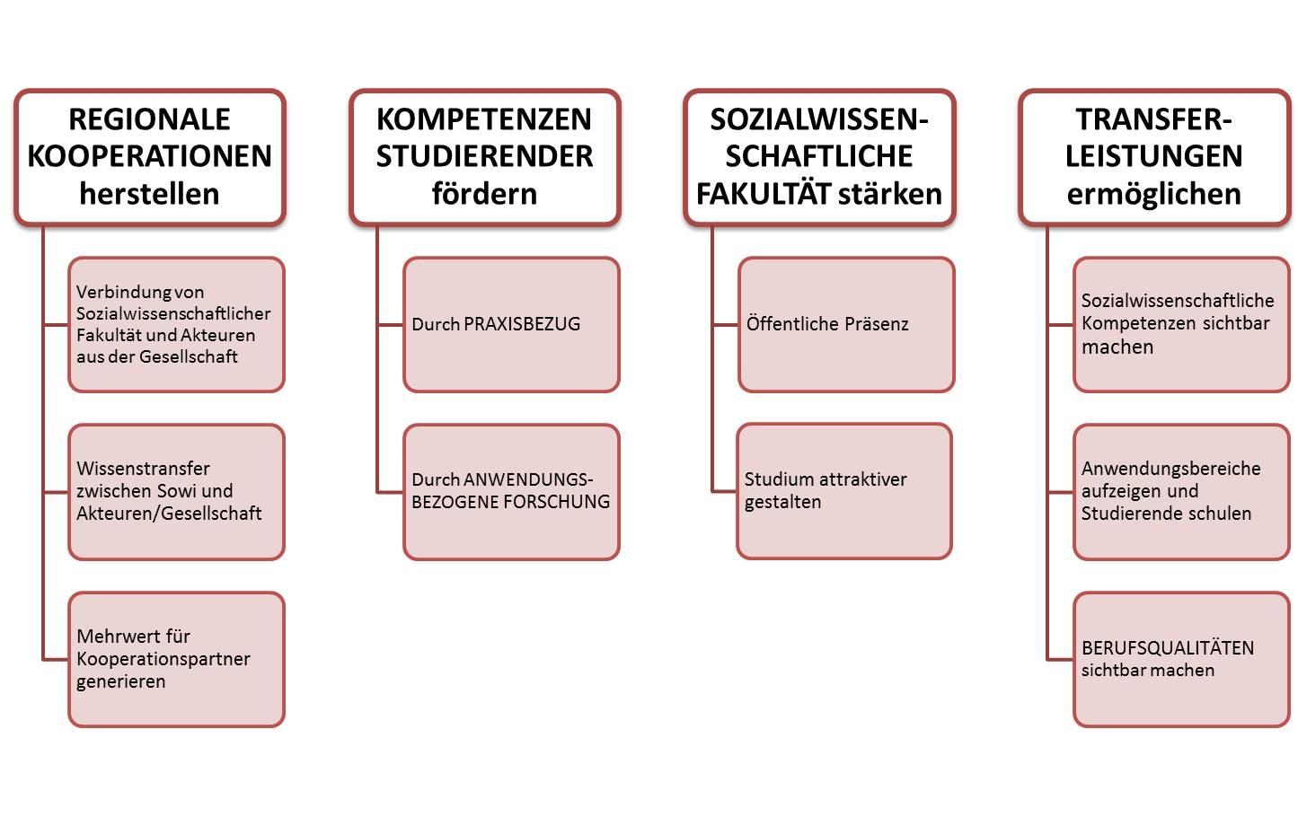 Berühmt Klempner Fortsetzen Wort Bilder - Entry Level Resume ...