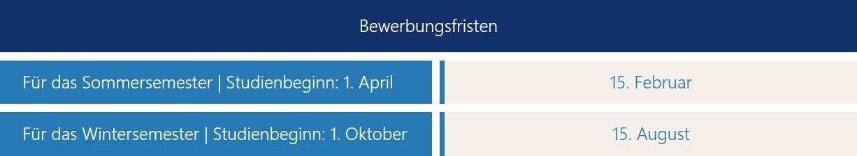 fristen - Uni Gottingen Bewerbung