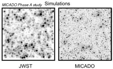Comparative view of observations and simulations of a crowded field, the center of the globular cluster Omega-Cen; simulated view of James-Webb-Space-Telescope and MICADO at the E-ELT.