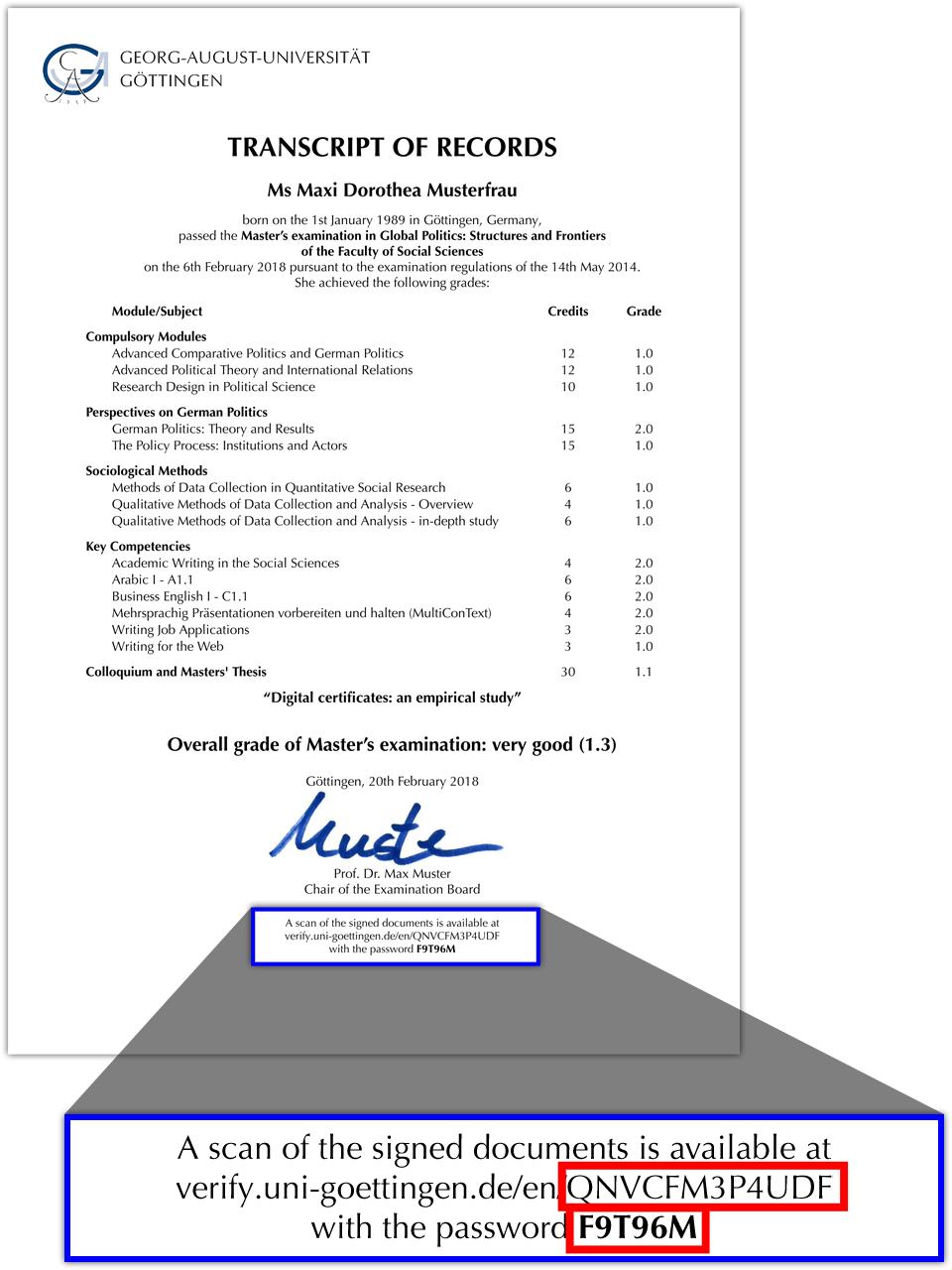 Verification Of Transcript Of Records Georg August Universitt